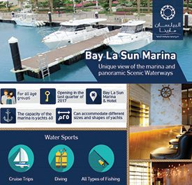Bay la Sun Marina Club